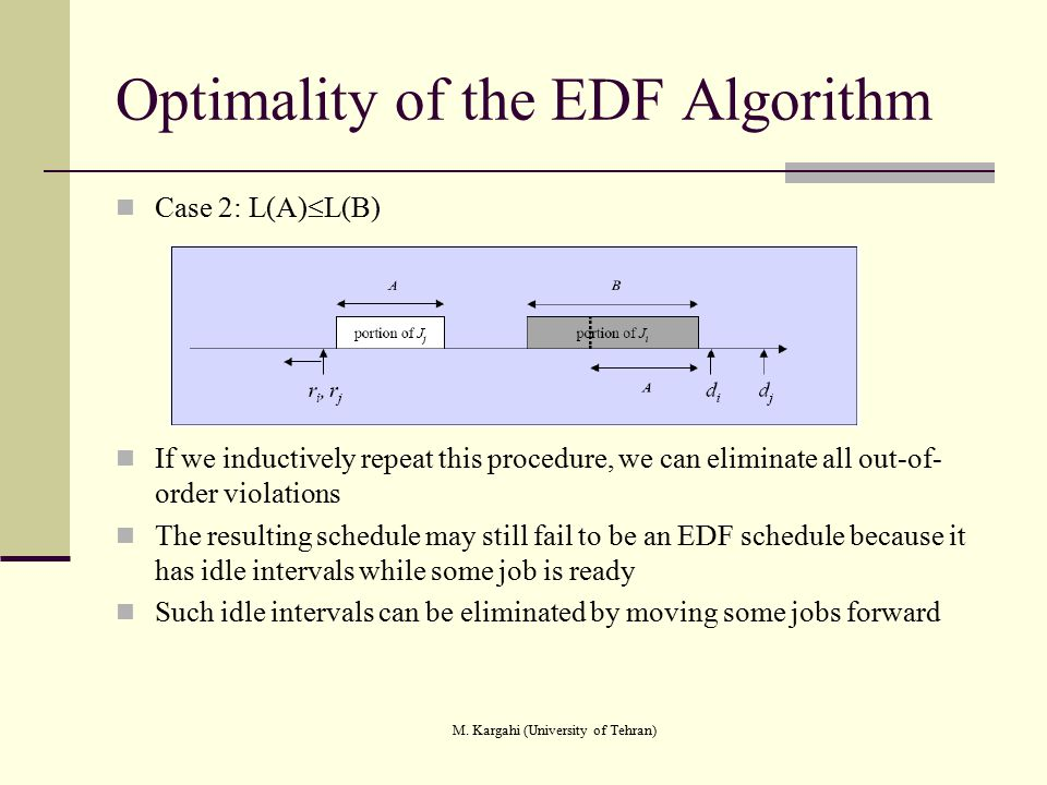 M. Kargahi (University of Tehran) Optimality of the EDF Algorithm Case 2: L(A)  L(B) If we inductively repeat this procedure, we can eliminate all ou