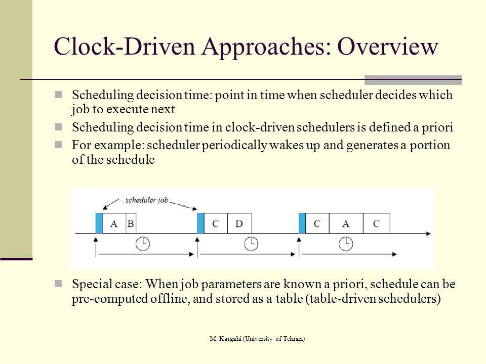 M. Kargahi (University of Tehran) Clock-Driven Approaches: Overview Scheduling decision time: point in time when scheduler decides which job to execut
