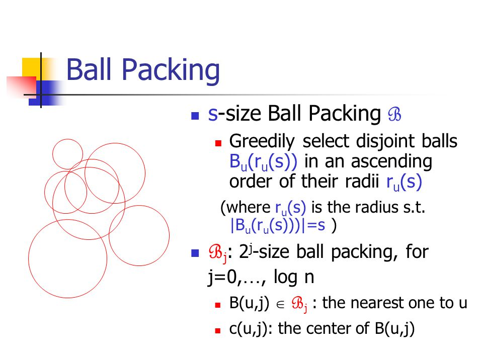 Ball Packing s-size Ball Packing B Greedily select disjoint balls B u (r u (s)) in an ascending order of their radii r u (s) (where r u (s) is the rad