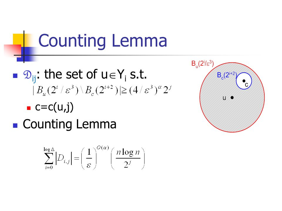 Counting Lemma D ij : the set of u  Y i s.t. c=c(u,j) Counting Lemma
