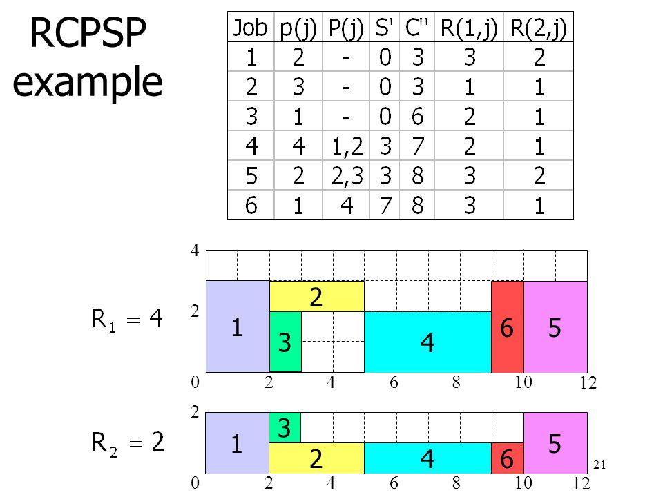 22 Disjunctive arcs Suppose R 1 =4.