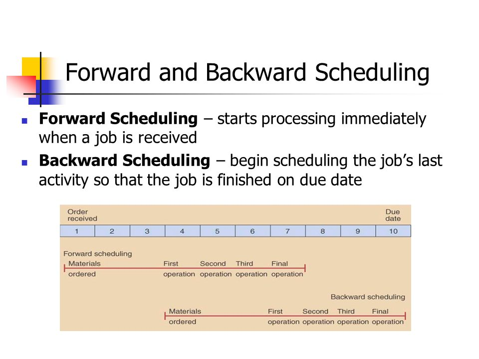 Forward and Backward Scheduling Forward Scheduling – starts processing immediately when a job is received Backward Scheduling – begin scheduling the job's last activity so that the job is finished on due date