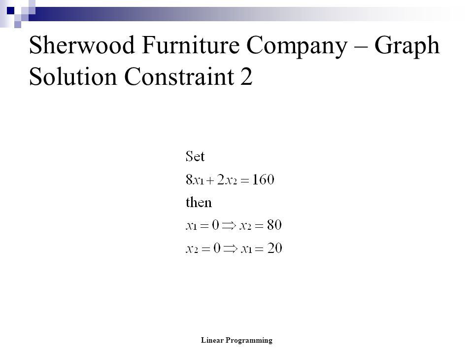 Linear Programming Sherwood Furniture Company – Graph Solution Constraint 2