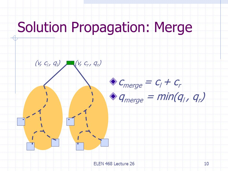 ELEN 468 Lecture 2610 Solution Propagation: Merge c merge = c l + c r q merge = min(q l, q r ) (v, c l, q l )(v, c r, q r )