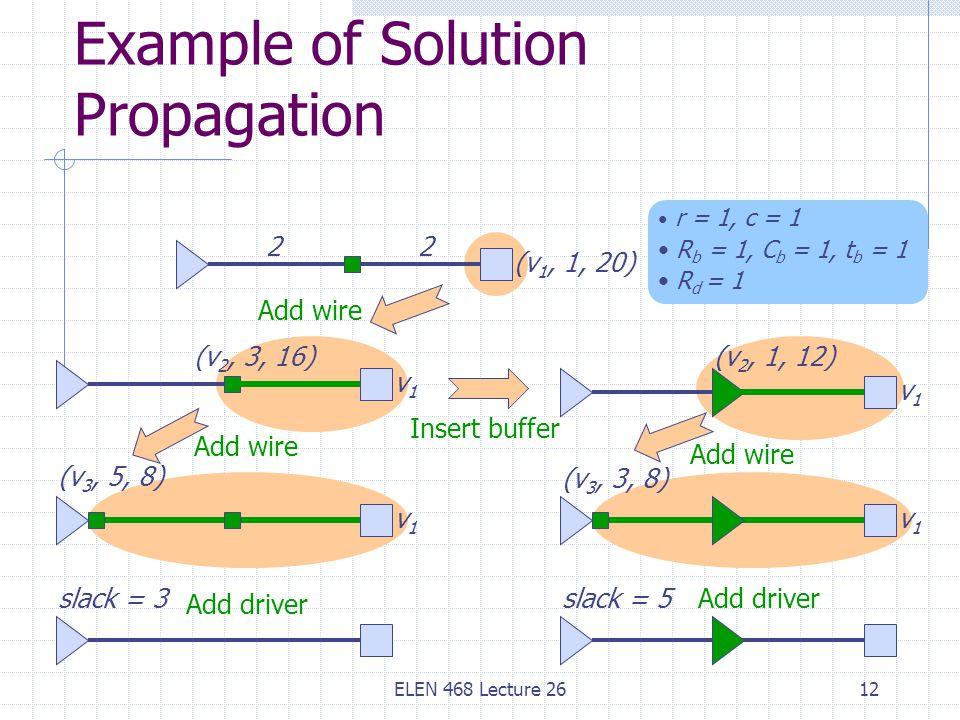 ELEN 468 Lecture 2612 Example of Solution Propagation (v 1, 1, 20) 22 r = 1, c = 1 R b = 1, C b = 1, t b = 1 R d = 1 v1v1 (v 3, 5, 8) Add wire v1v1 (v 2, 3, 16) Add wire v1v1 (v 2, 1, 12) Insert buffer v1v1 (v 3, 3, 8) Add wire slack = 3 Add driver slack = 5Add driver