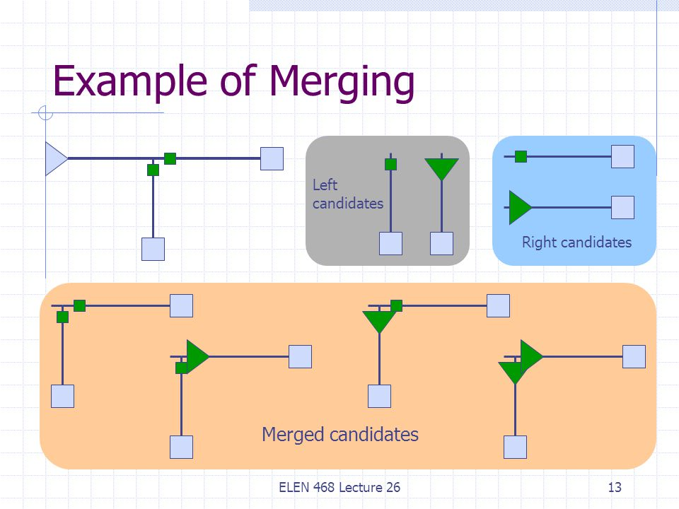 ELEN 468 Lecture 2613 Example of Merging Left candidates Right candidates Merged candidates