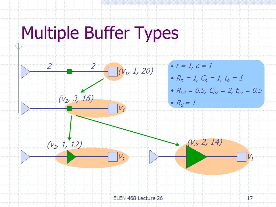 ELEN 468 Lecture 2617 Multiple Buffer Types (v 1, 1, 20) 22 r = 1, c = 1 R b = 1, C b = 1, t b = 1 R b2 = 0.5, C b2 = 2, t b2 = 0.5 R d = 1 v1v1 (v 2, 3, 16) v1v1 (v 2, 1, 12) v1v1 (v 2, 2, 14)