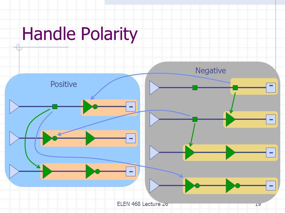 ELEN 468 Lecture 2619 Handle Polarity - Negative Positive - - - - - -