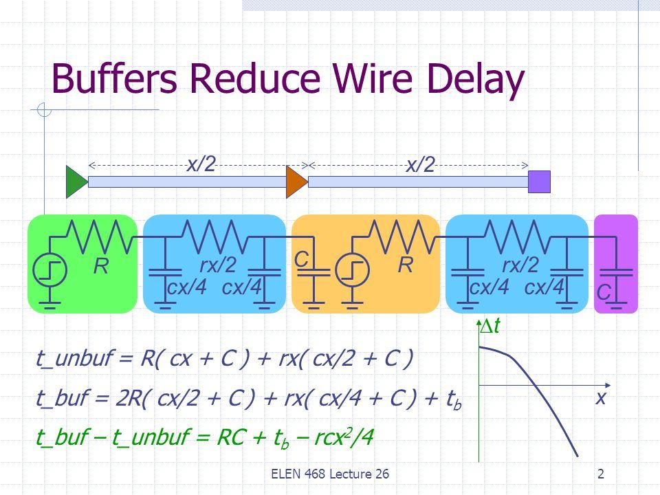 ELEN 468 Lecture 262 Buffers Reduce Wire Delay t_unbuf = R( cx + C ) + rx( cx/2 + C ) t_buf = 2R( cx/2 + C ) + rx( cx/4 + C ) + t b t_buf – t_unbuf = RC + t b – rcx 2 /4 R cx/4 rx/2 cx/4 rx/2 C C R x ∆t x/2