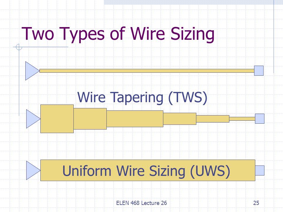 ELEN 468 Lecture 2625 Two Types of Wire Sizing Uniform Wire Sizing (UWS) Wire Tapering (TWS)