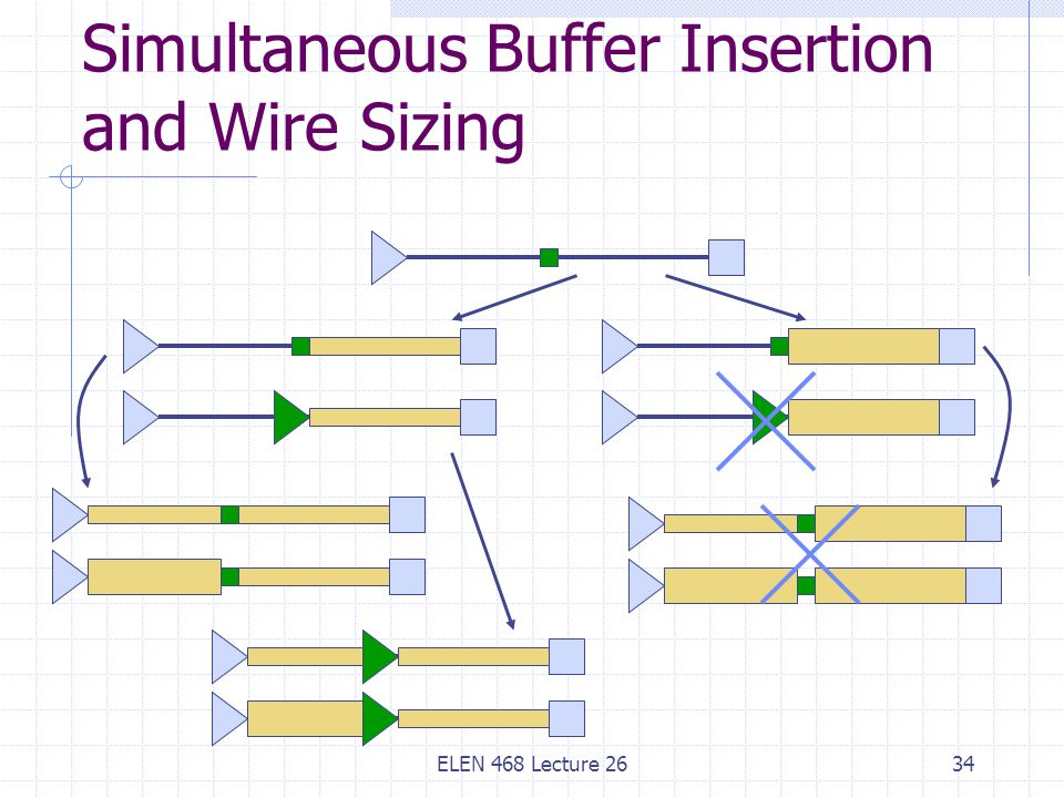 ELEN 468 Lecture 2634 Simultaneous Buffer Insertion and Wire Sizing
