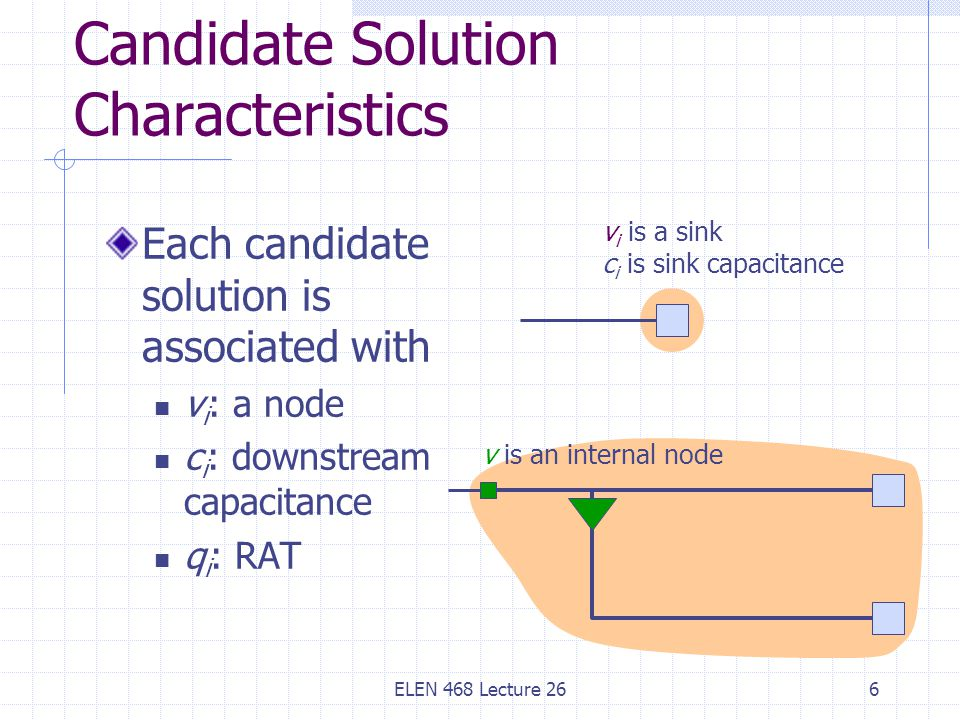 ELEN 468 Lecture 266 Candidate Solution Characteristics Each candidate solution is associated with v i : a node c i : downstream capacitance q i : RAT v i is a sink c i is sink capacitance v is an internal node