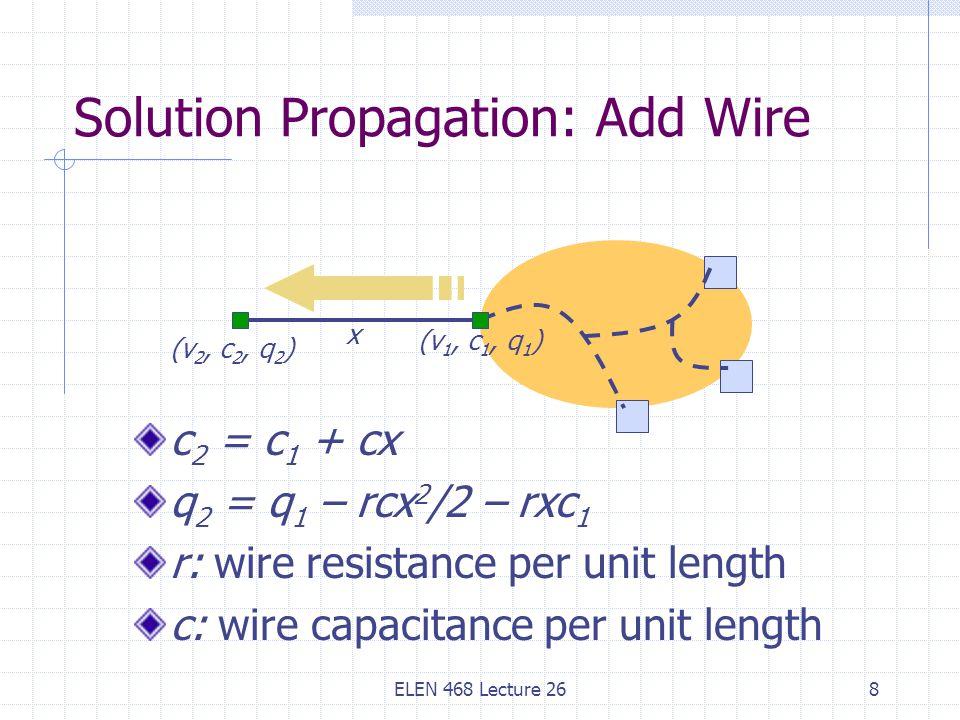 ELEN 468 Lecture 268 Solution Propagation: Add Wire c 2 = c 1 + cx q 2 = q 1 – rcx 2 /2 – rxc 1 r: wire resistance per unit length c: wire capacitance per unit length (v 1, c 1, q 1 ) (v 2, c 2, q 2 ) x