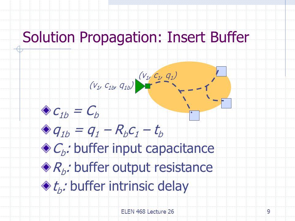 ELEN 468 Lecture 269 Solution Propagation: Insert Buffer c 1b = C b q 1b = q 1 – R b c 1 – t b C b : buffer input capacitance R b : buffer output resistance t b : buffer intrinsic delay (v 1, c 1, q 1 ) (v 1, c 1b, q 1b )
