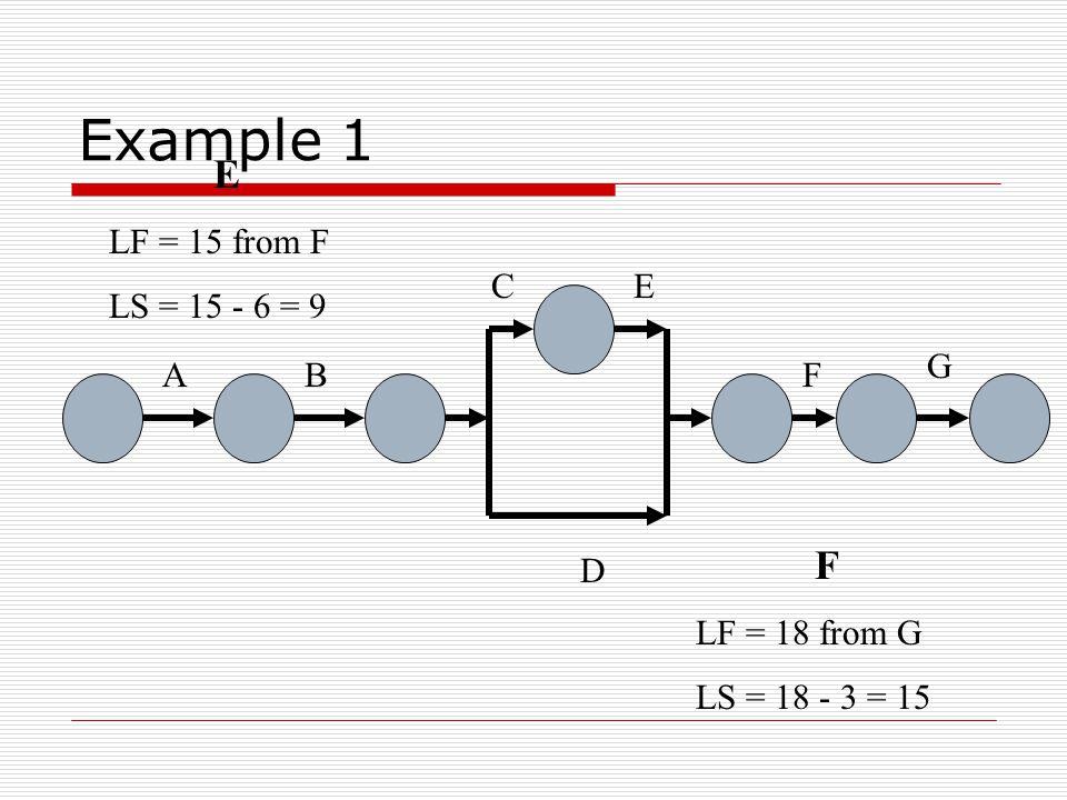Example 1 AB C D E F G G LF = 19 LS = 19 - 1 = 18