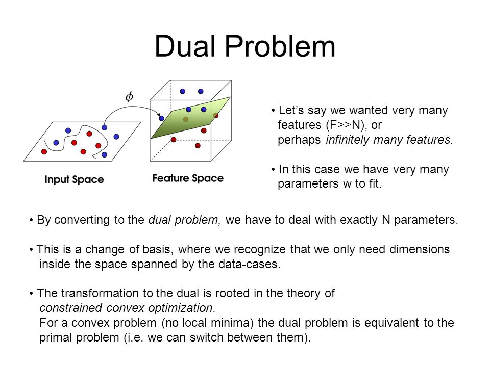 Dual Problem Let's say we wanted very many features (F>>N), or perhaps infinitely many features.