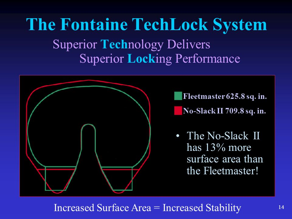 14 The Fontaine TechLock System Superior Technology Delivers Superior Locking Performance Increased Surface Area = Increased Stability Fleetmaster 625