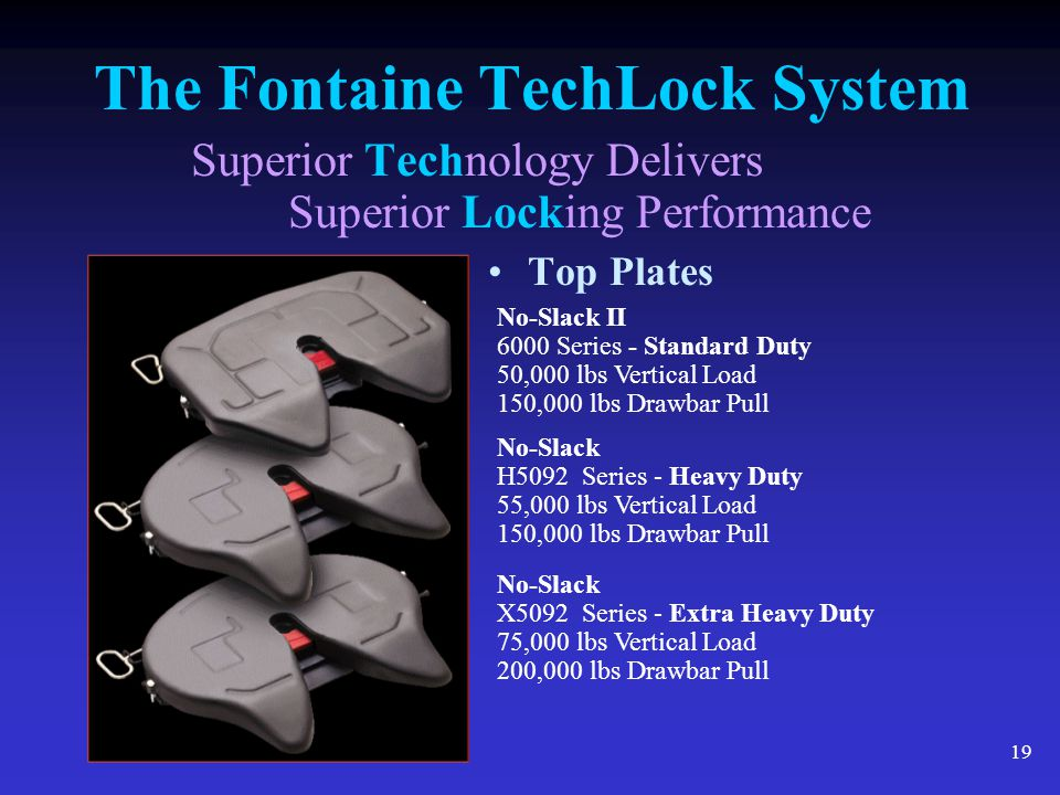 19 The Fontaine TechLock System Superior Technology Delivers Superior Locking Performance Top Plates No-Slack II 6000 Series - Standard Duty 50,000 lb