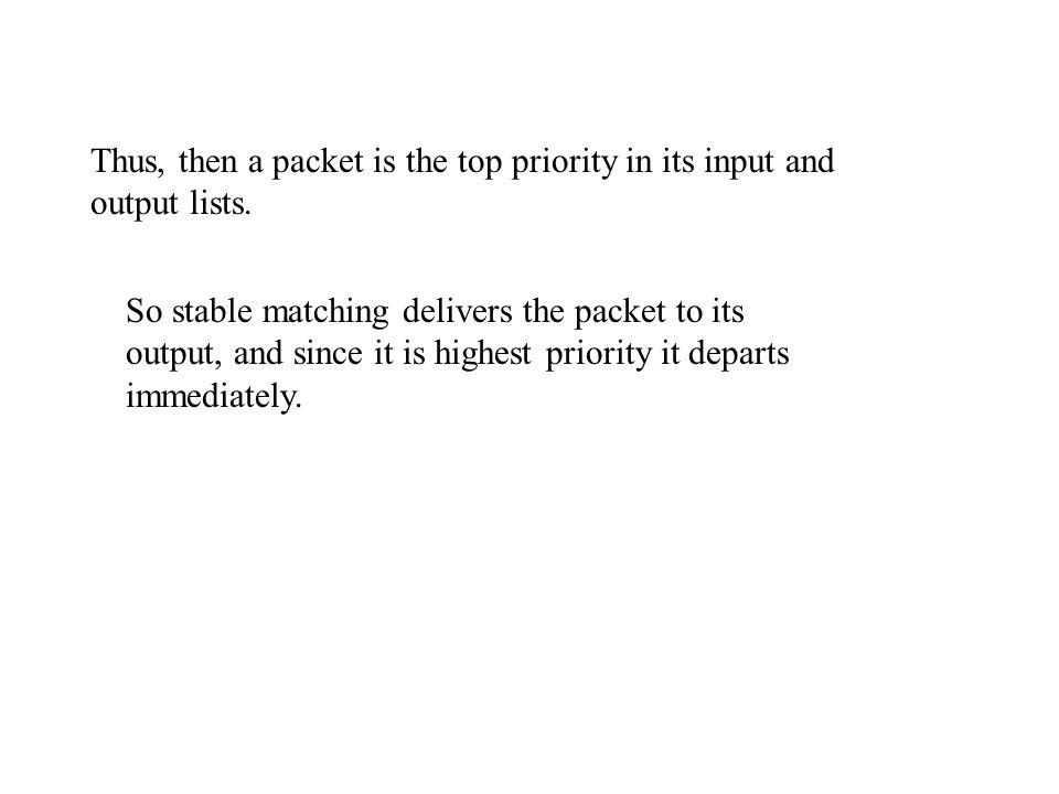 Thus, then a packet is the top priority in its input and output lists.