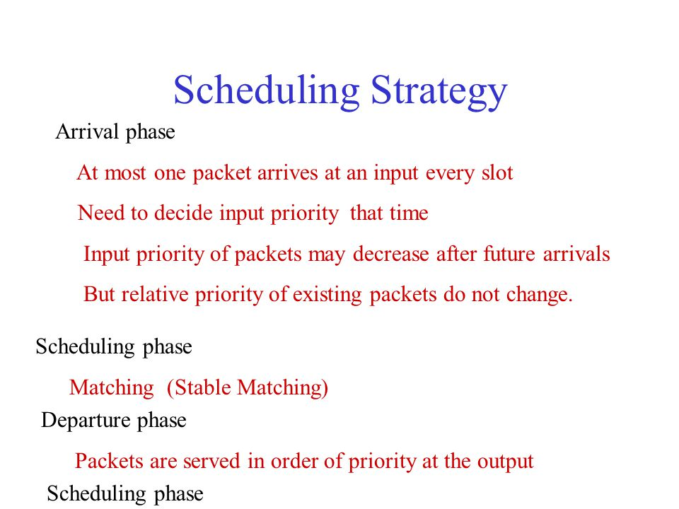 Scheduling Strategy Arrival phase At most one packet arrives at an input every slot Need to decide input priority that time Input priority of packets may decrease after future arrivals But relative priority of existing packets do not change.