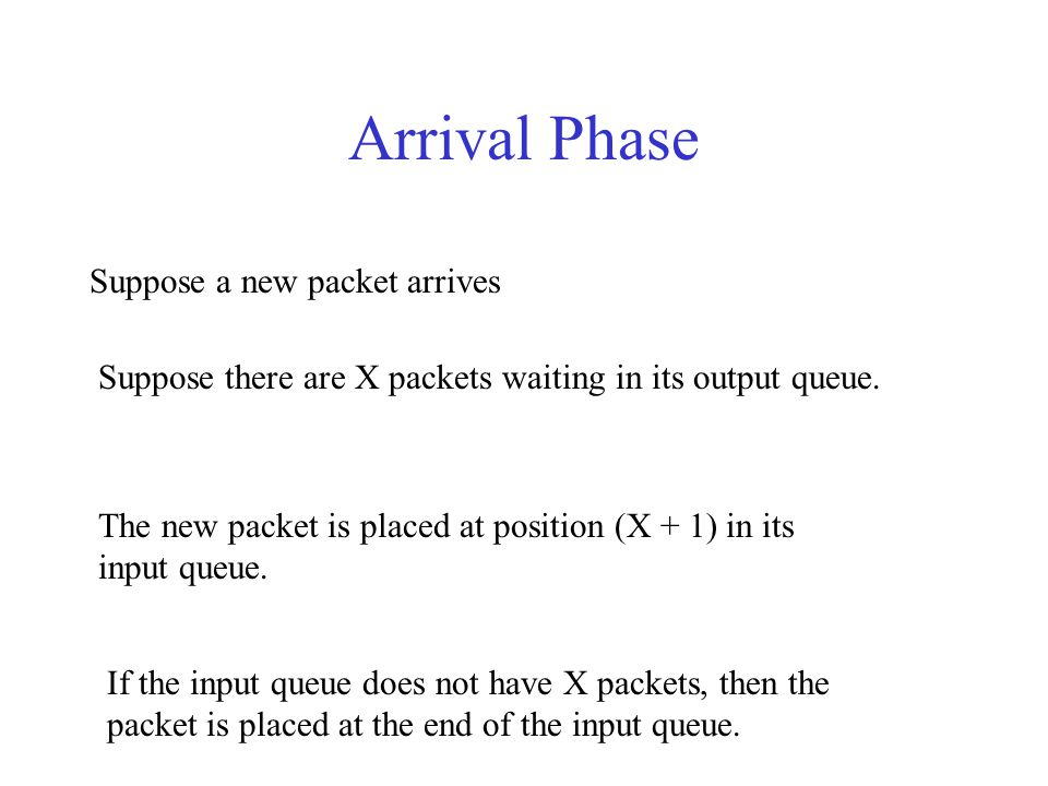 Arrival Phase Suppose a new packet arrives Suppose there are X packets waiting in its output queue.