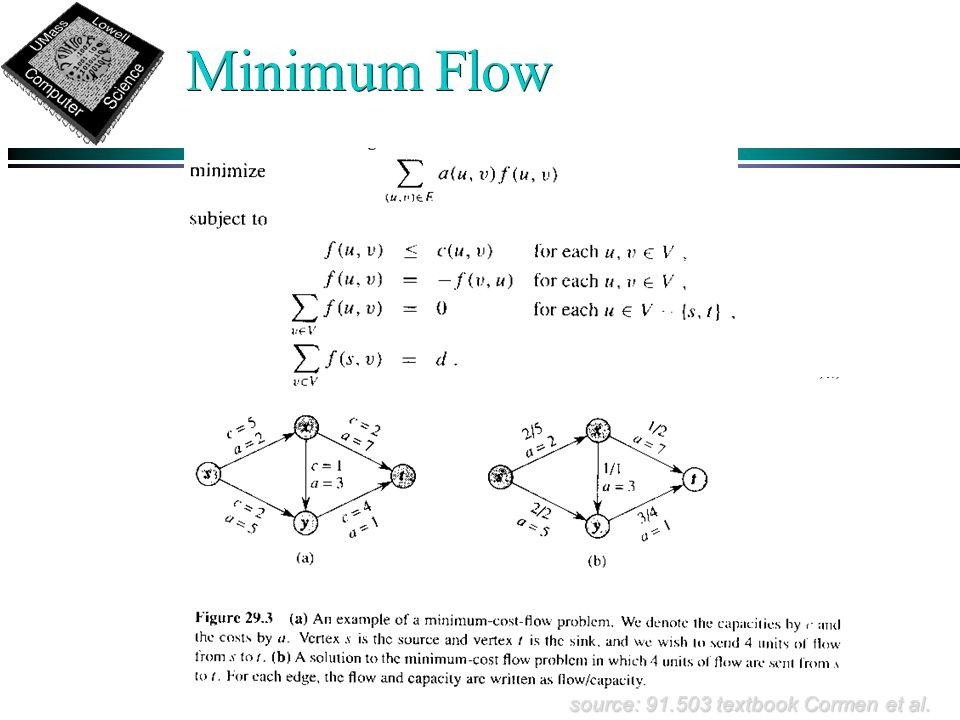 Minimum Flow source: 91.503 textbook Cormen et al.