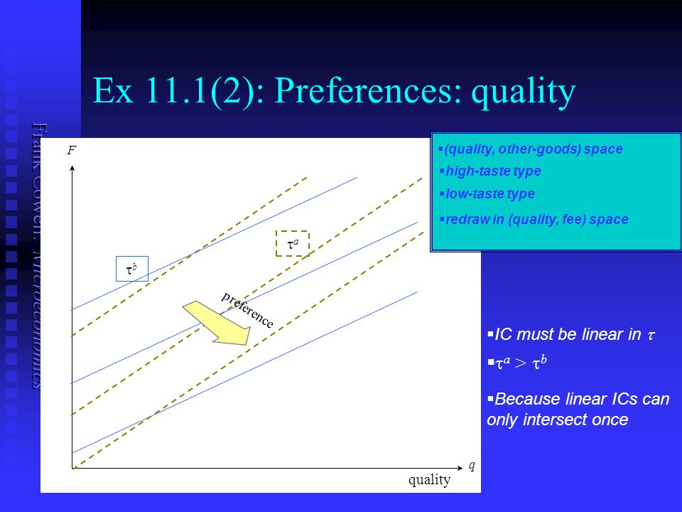 Frank Cowell: Microeconomics Ex 11.1(2): Preferences: quality quality q x bb aa    a >  b   IC must be linear in    Because linear ICs ca