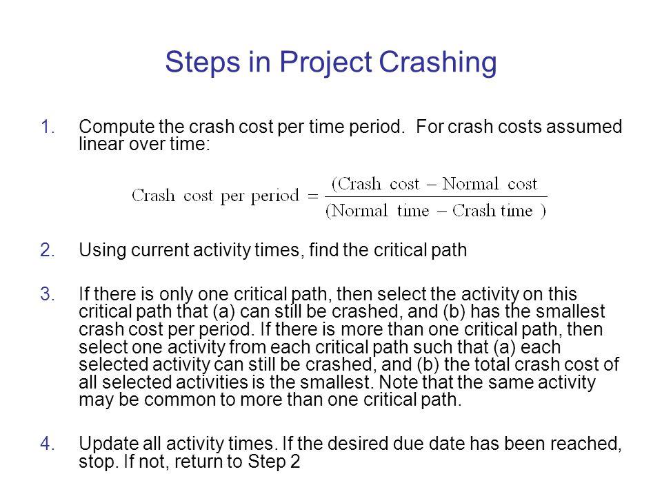 Crashing The Project Time (Wks)Cost ($)Crash CostCritical ActivityNormalCrashNormalCrashPer Wk ($)Path.