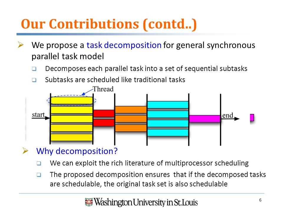 Our Contributions (contd..)  We analyze schedulability in terms of processor speed augmentation bound  Speed augmentation bound ν for an Algorithm A: if an optimal algorithm can schedule a synchronous parallel task set on unit- speed processor cores, then A can schedule the decomposed tasks on ν-speed processor cores.