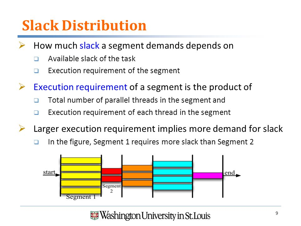 Slack Distribution (contd..) 10  We use the following principle to distribute slack  All segments that receive slack will achieve an equal density  Reasons to equalize the density among segments  Fairness: deadline of each segment becomes proportional to its execution requirement  We can bound the density of the decomposed tasks  We can exploit existing density-based analyses for multiprocessor