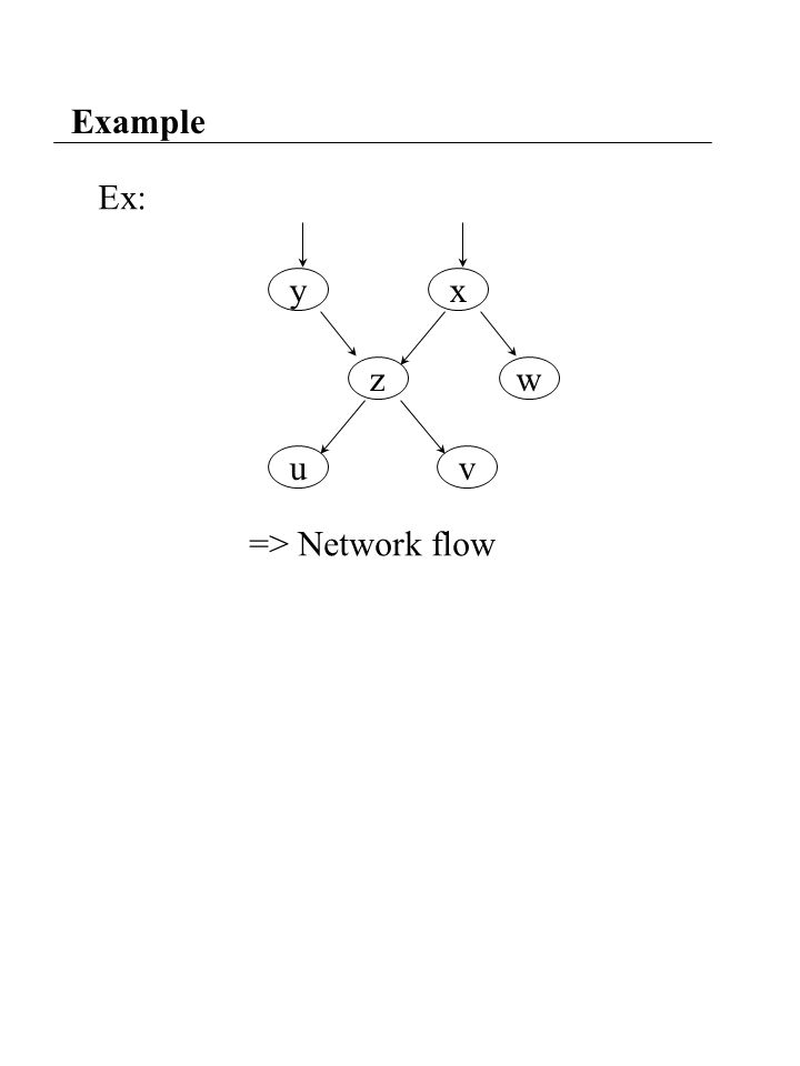 Example Ex: yx z vu w => Network flow