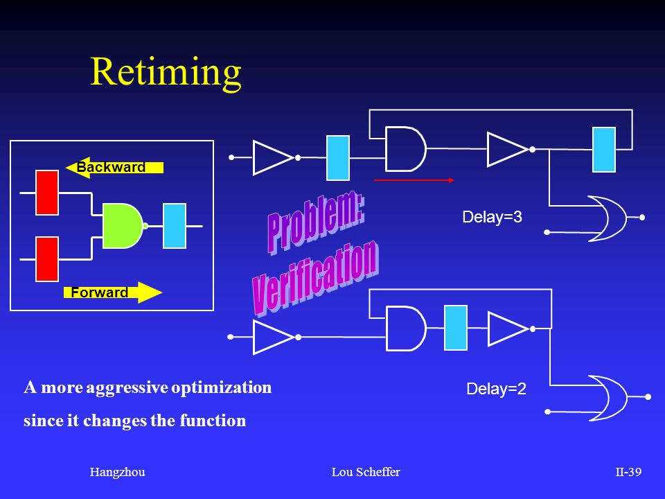 HangzhouLou SchefferII-39 Retiming Delay=3 Delay=2 Forward Backward A more aggressive optimization since it changes the function