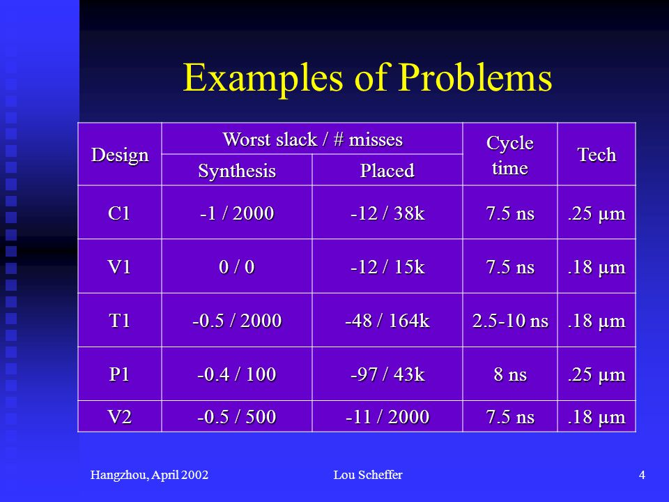 HangzhouLou SchefferII-95 Comparison of Approaches Required Cycle time