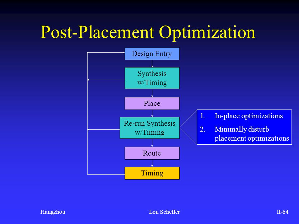 HangzhouLou SchefferII-64 Post-Placement Optimization Design Entry Synthesis w/Timing Place Route Timing Re-run Synthesis w/Timing 1.In-place optimiza