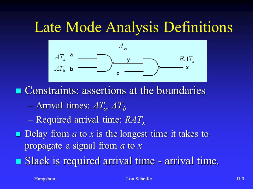 HangzhouLou SchefferII-40 Solutions to Timing Closure n Carry hierarchical logic design into physical n Hand / Custom design n Improved analysis n More sophisticated clock design n Modify existing flows n More physically knowledgeable tools u Many variations: combined synthesis/place/route, gain based synthesis, etc.
