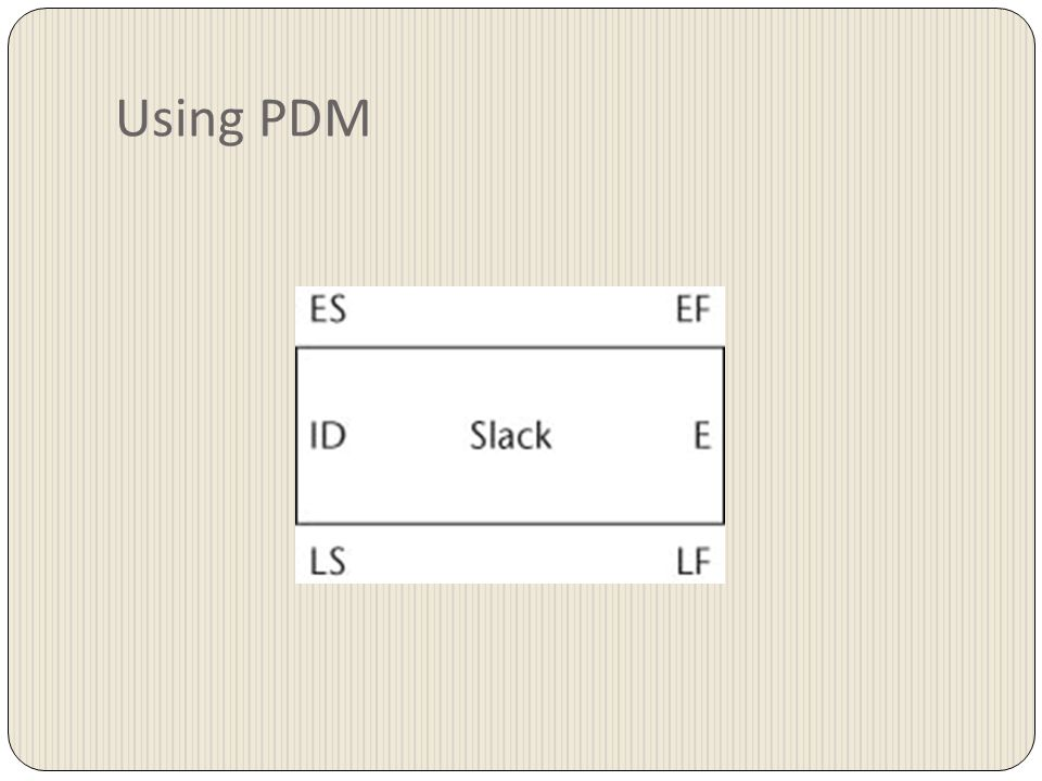 Using PDM
