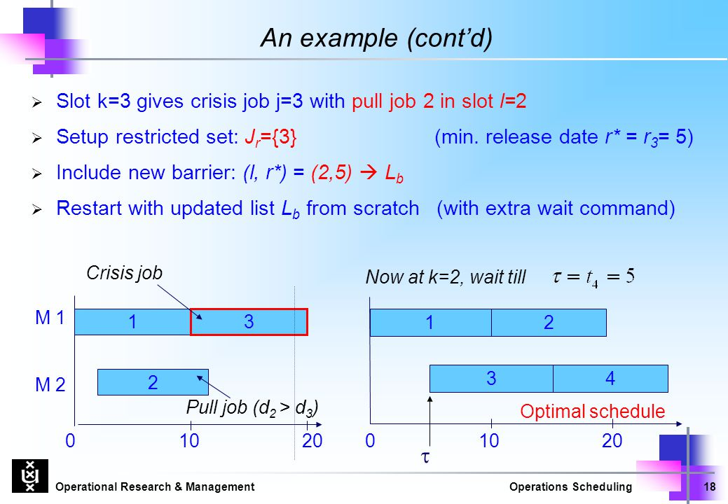 Operational Research & ManagementOperations Scheduling18 An example (cont'd)  Slot k=3 gives crisis job j=3 with pull job 2 in slot l=2  Setup restr
