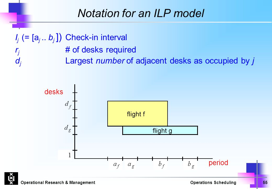 Operational Research & ManagementOperations Scheduling55 Notation for an ILP model I j (= [a j.. b j ]) Check-in interval r j # of desks required d j
