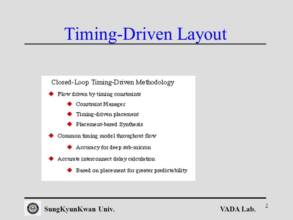VADA Lab.SungKyunKwan Univ. 2 Timing-Driven Layout