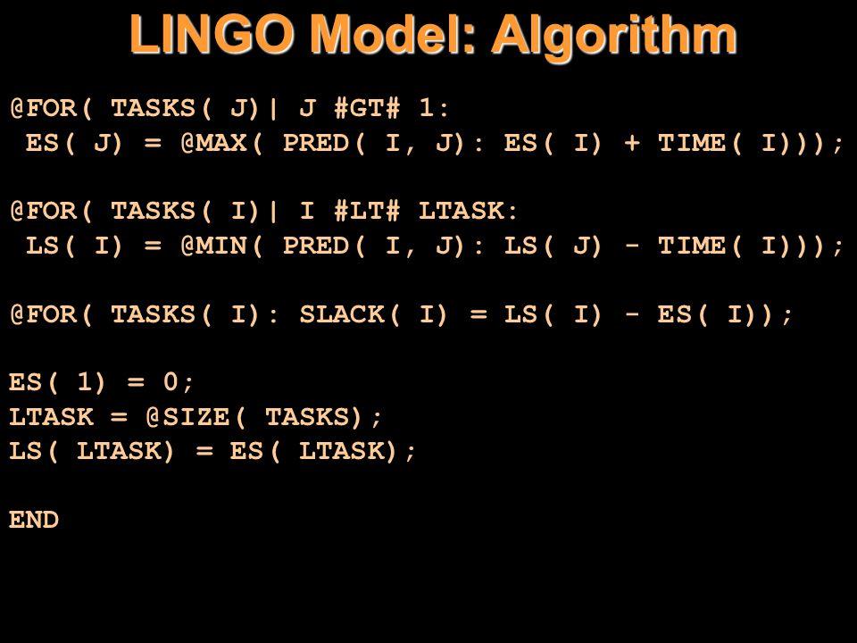 LINGO Model: Algorithm @FOR( TASKS( J)| J #GT# 1: ES( J) = @MAX( PRED( I, J): ES( I) + TIME( I))); @FOR( TASKS( I)| I #LT# LTASK: LS( I) = @MIN( PRED(