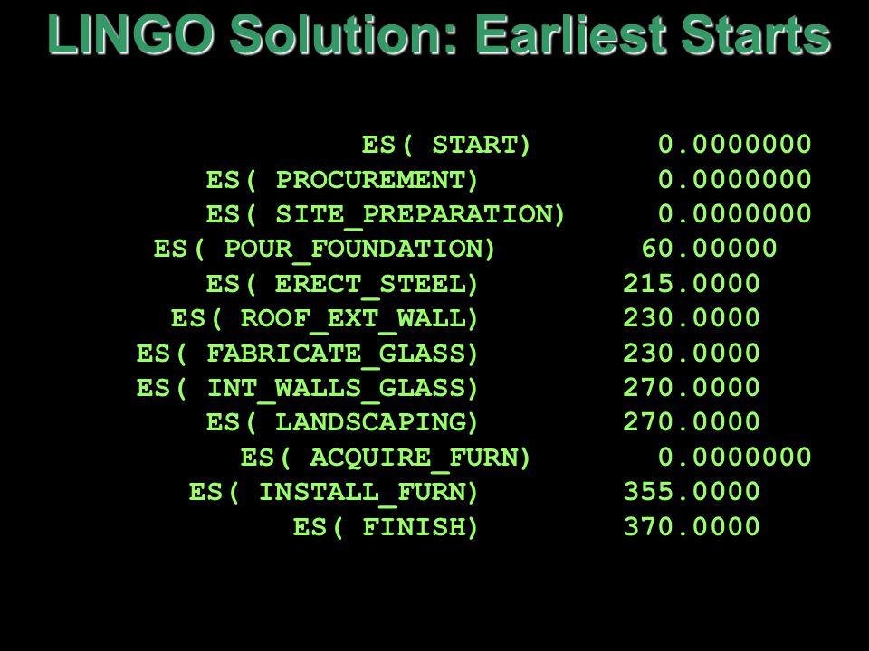 LINGO Solution: Earliest Starts ES( START) 0.0000000 ES( PROCUREMENT) 0.0000000 ES( SITE_PREPARATION) 0.0000000 ES( POUR_FOUNDATION) 60.00000 ES( EREC