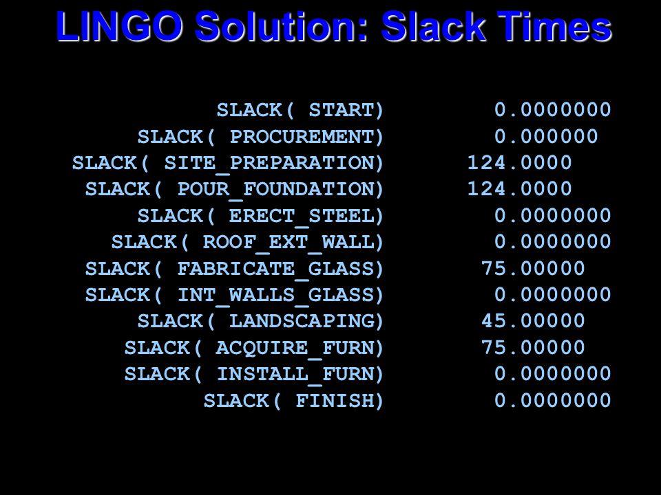 LINGO Solution: Slack Times SLACK( START) 0.0000000 SLACK( PROCUREMENT) 0.000000 SLACK( SITE_PREPARATION) 124.0000 SLACK( POUR_FOUNDATION) 124.0000 SL
