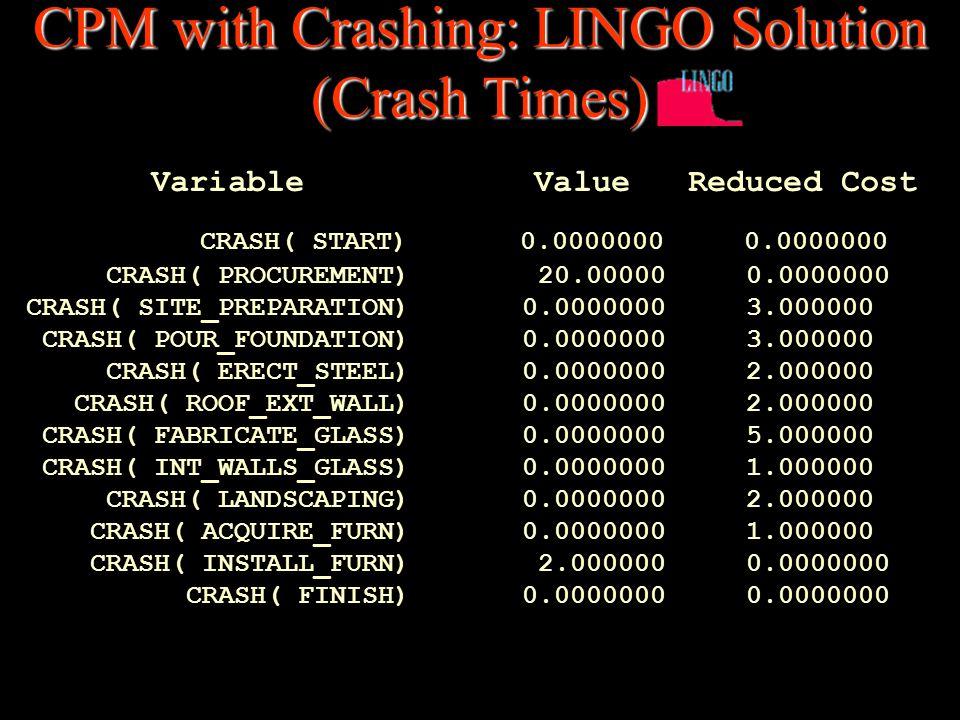 CPM with Crashing: LINGO Solution (Crash Times) Variable Value Reduced Cost CRASH( START) 0.0000000 0.0000000 CRASH( PROCUREMENT) 20.00000 0.0000000 C