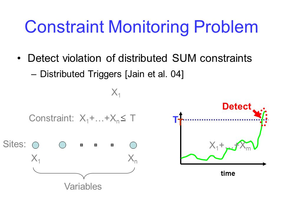 Constraint Monitoring Problem Detect violation of distributed SUM constraints –Distributed Triggers [Jain et al.