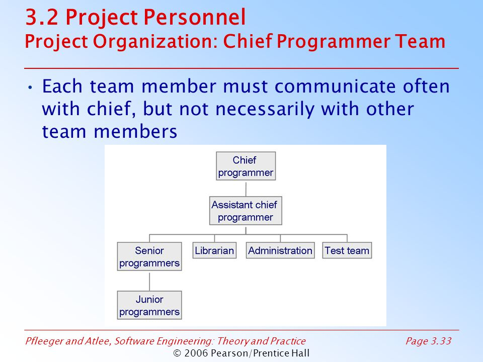 Pfleeger and Atlee, Software Engineering: Theory and PracticePage 3.33 © 2006 Pearson/Prentice Hall 3.2 Project Personnel Project Organization: Chief Programmer Team Each team member must communicate often with chief, but not necessarily with other team members