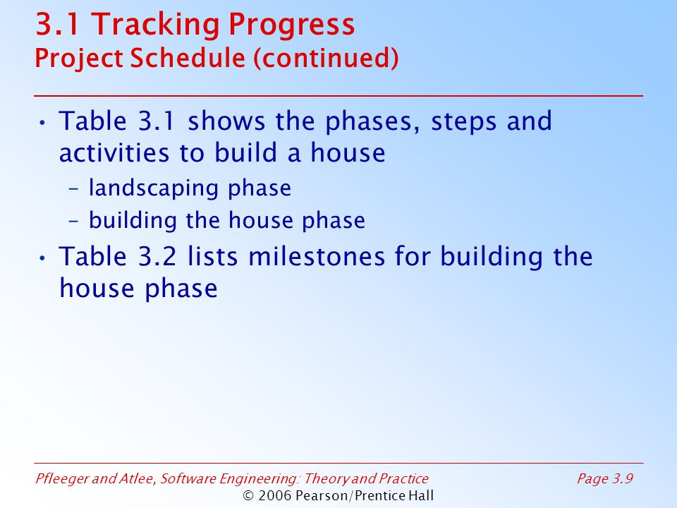 Pfleeger and Atlee, Software Engineering: Theory and PracticePage 3.9 © 2006 Pearson/Prentice Hall 3.1 Tracking Progress Project Schedule (continued) Table 3.1 shows the phases, steps and activities to build a house –landscaping phase –building the house phase Table 3.2 lists milestones for building the house phase