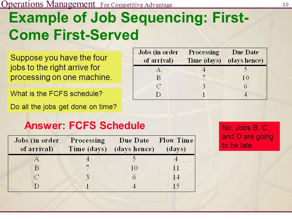 Operations Management For Competitive Advantage 10 Example of Job Sequencing: First- Come First-Served Answer: FCFS Schedule Suppose you have the four jobs to the right arrive for processing on one machine.