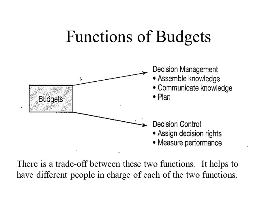Functions of Budgets There is a trade-off between these two functions. It helps to have different people in charge of each of the two functions.