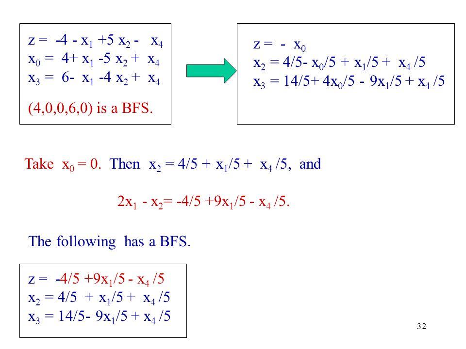 32 z = -4 - x 1 +5 x 2 - x 4 x 0 = 4+ x 1 -5 x 2 + x 4 x 3 = 6- x 1 -4 x 2 + x 4 (4,0,0,6,0) is a BFS.
