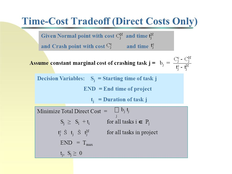 Balancing Overhead & Direct Costs Project Duration Cost Indirect (overhead) Costs Direct Costs Total Cost Crash Time Normal Time Minimum Cost Solution